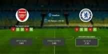 Прогноза: Арсенал - Челси 01/08/2020 ФА Къп