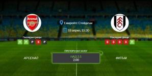 Прогноза: Арсенал - Фулъм 18/04/2021 - Английска Висша лига