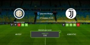 Прогноза: Интер- Ювентус 17/01/2021 - Мач от италианската Серия А