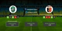 Прогноза: Лудогорец – Локомотив Пловдив 02/08/2020 Суперкупата на България