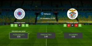 Прогноза: Рейнджърс - Бенфика 26/11/2020 - Лига Европа
